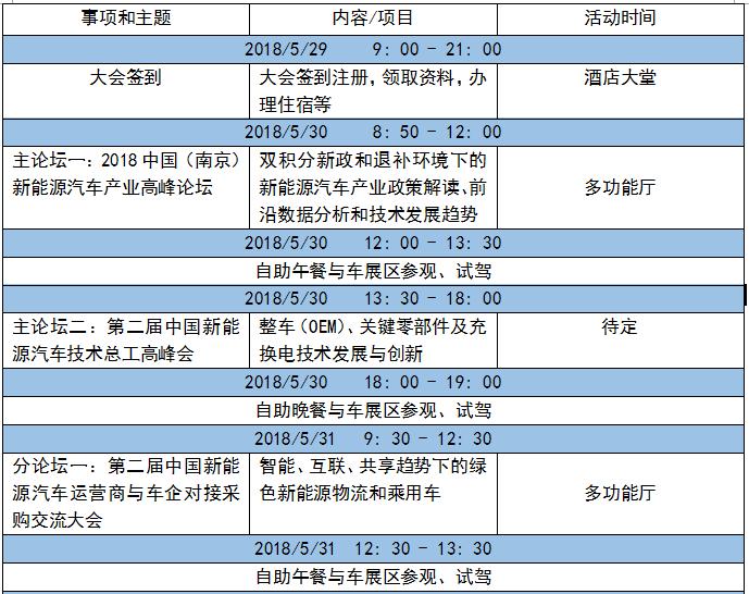 2018中国(南京)新能源汽车产业高峰会