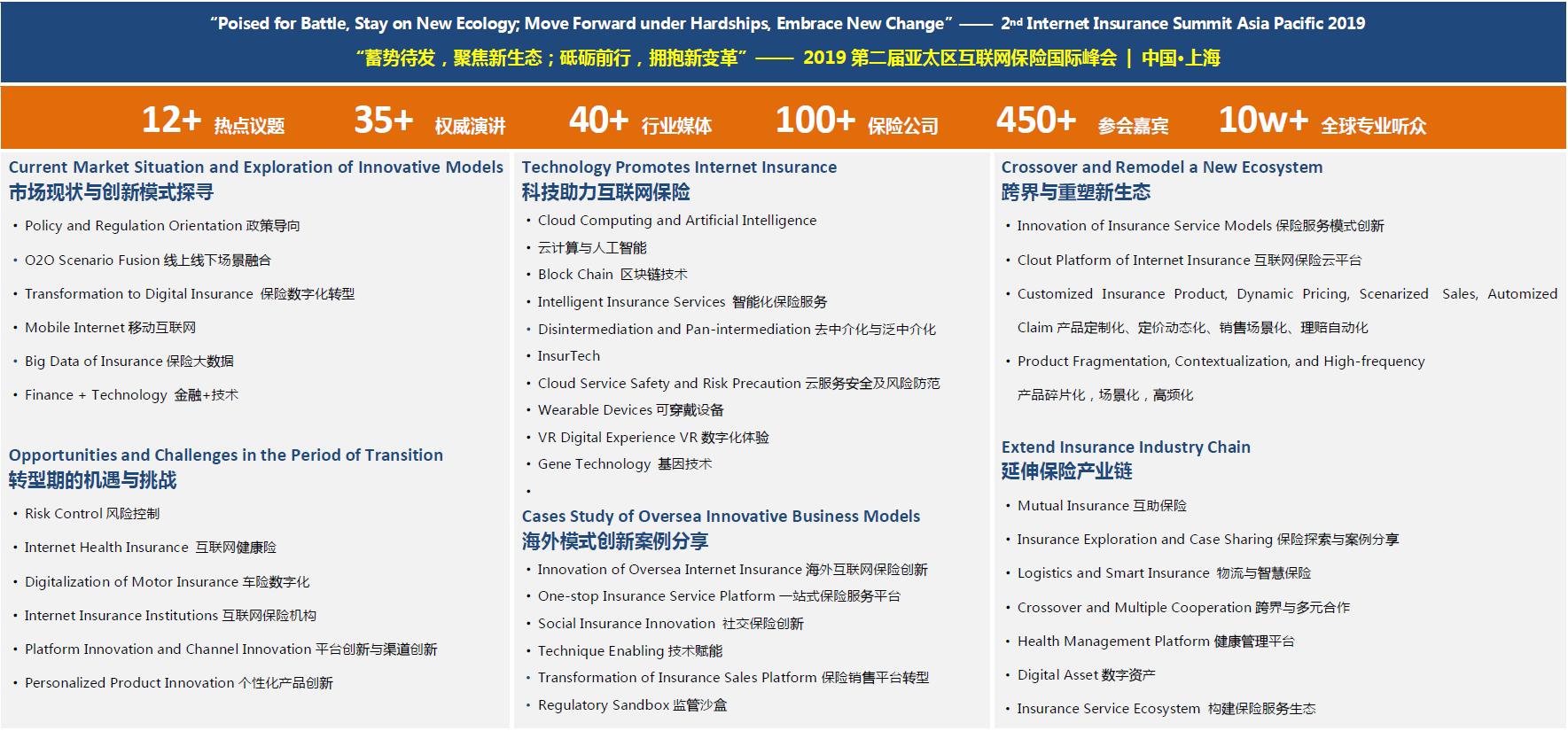 """2019第二届亚太区互联网保险国际峰会暨""""金创奖""""颁奖典礼 Internet Insurance Summit Asia Pacific 2019 & Ceremony"""