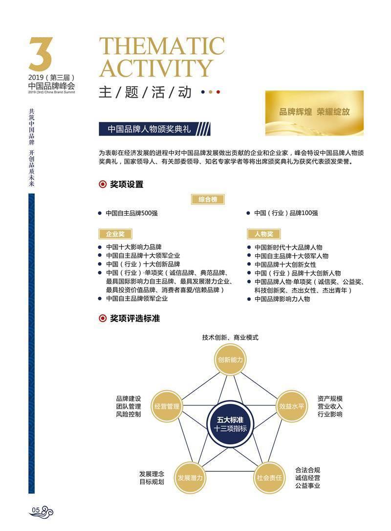 中国品牌峰会画册-单页-05.jpg