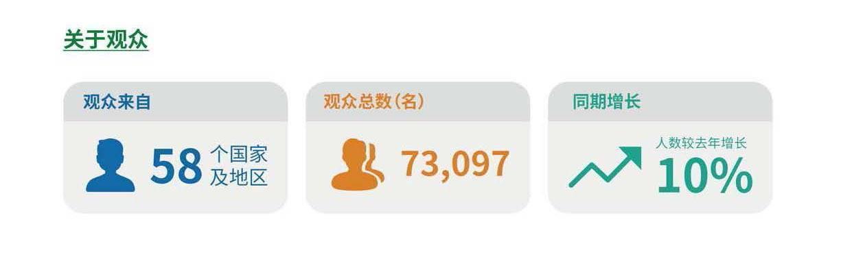 页面提取自-2020上海121环博212会邀请函-2.jpg