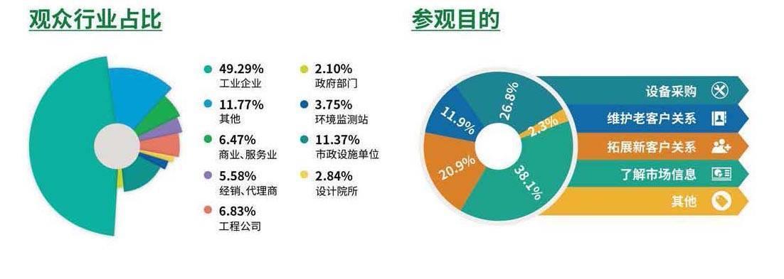 页面提取自-2022120上海环博212会21邀请函.jpg