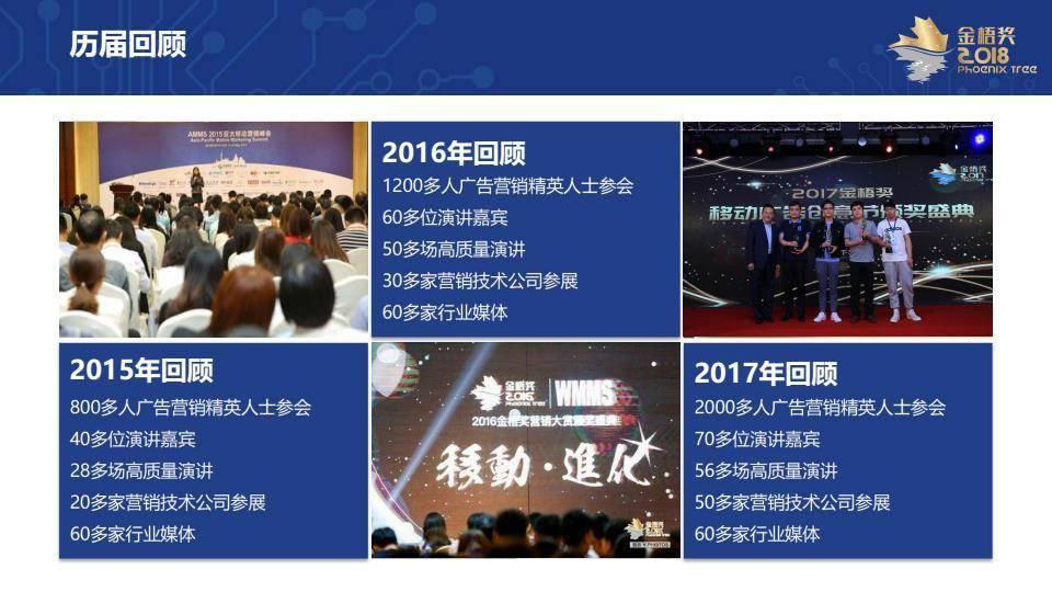 2018第四届WMMS全球移动营销峰会暨金梧奖颁奖盛典-赞助方案_03.png