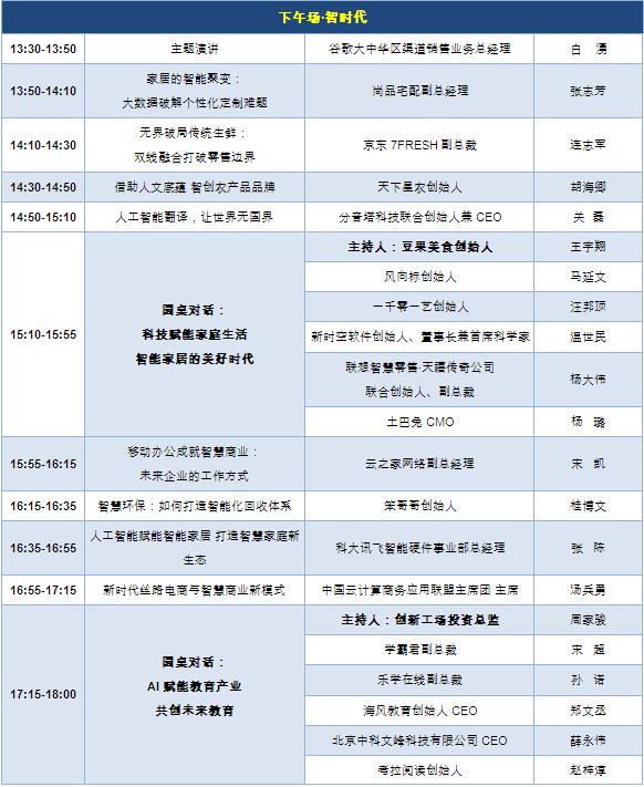 2018议程2.png