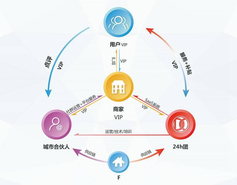 商业模式图.jpg