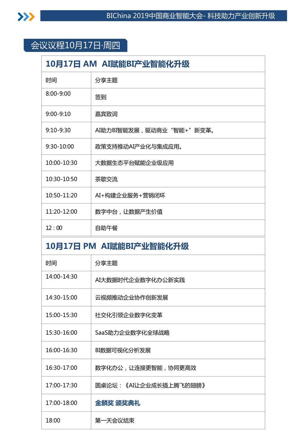 BIChina2019中国商业智能创新大会_6.jpg