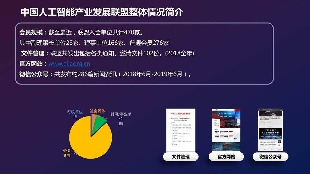 2019AIIA人工智能开发者大会_04.png