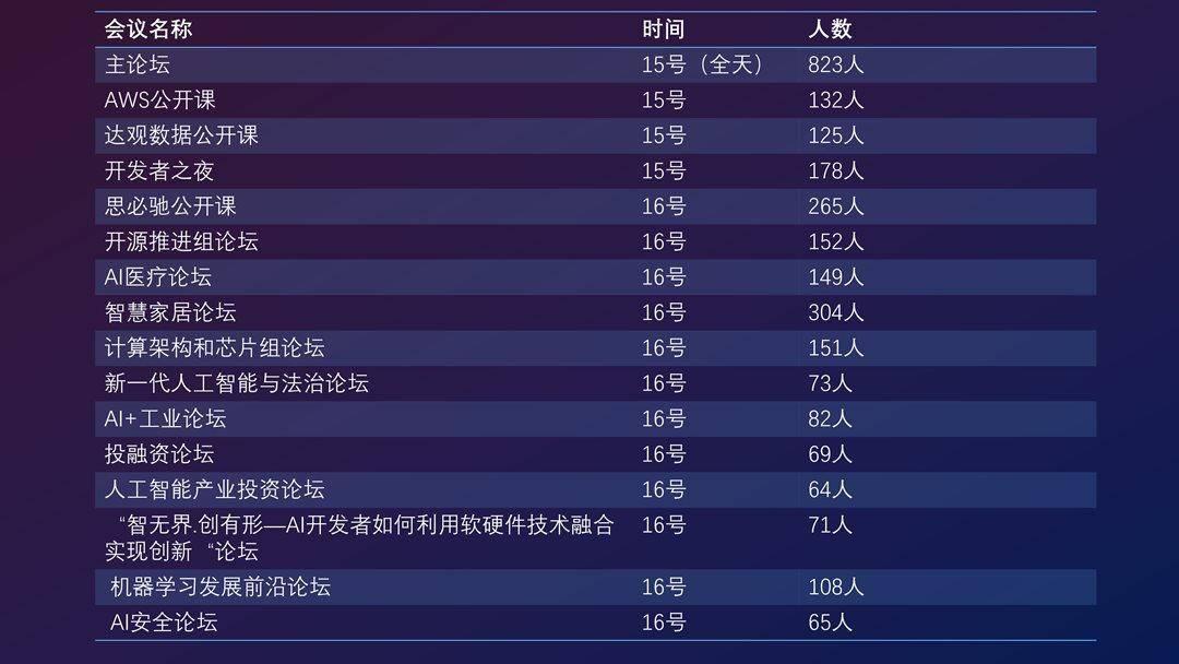 2019AIIA人工智能开发者大会_08.png