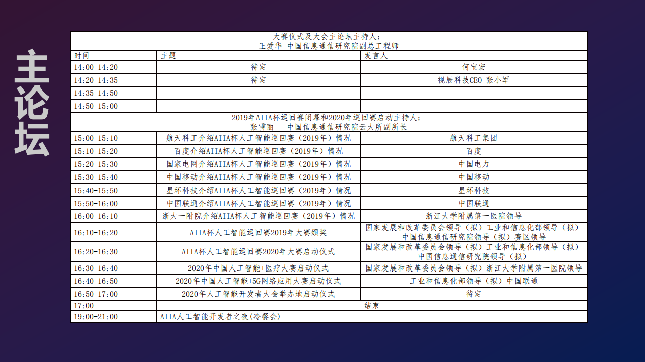 2019AIIA人工智能开发者大会-章_21.png