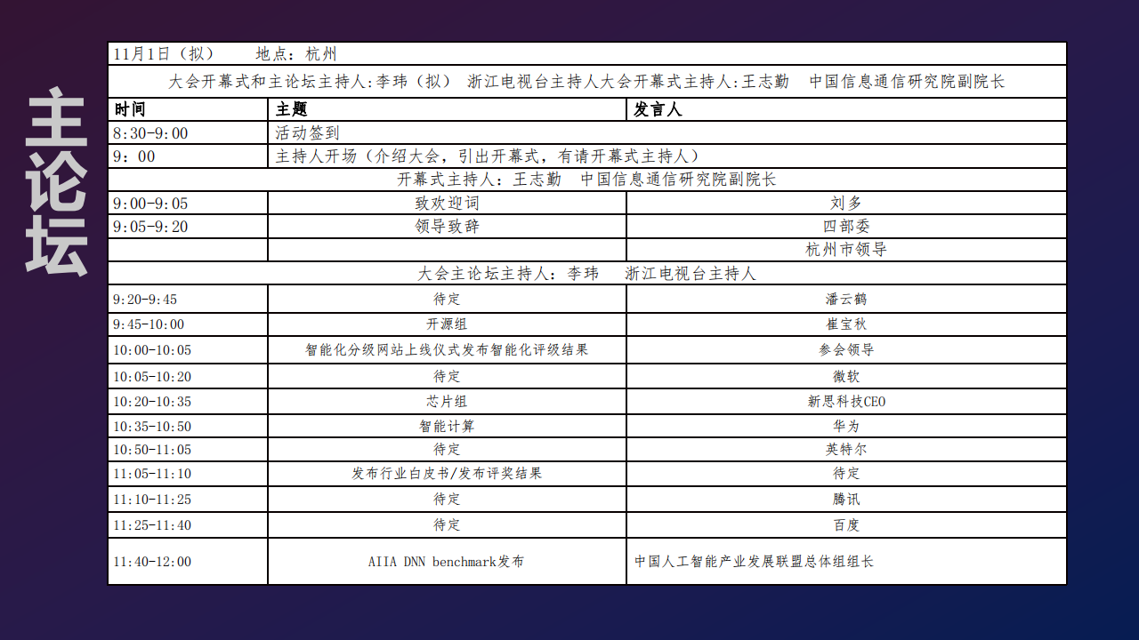 2019AIIA人工智能开发者大会-章_20.png