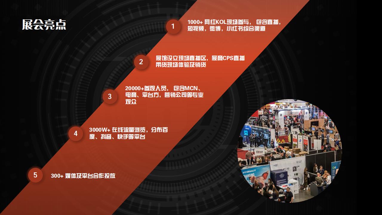 SDM网红品牌博览会(2)章锐(1)(2)_03.png